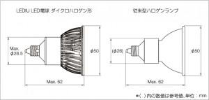 寸法図とハロゲンランプのサイズ比較