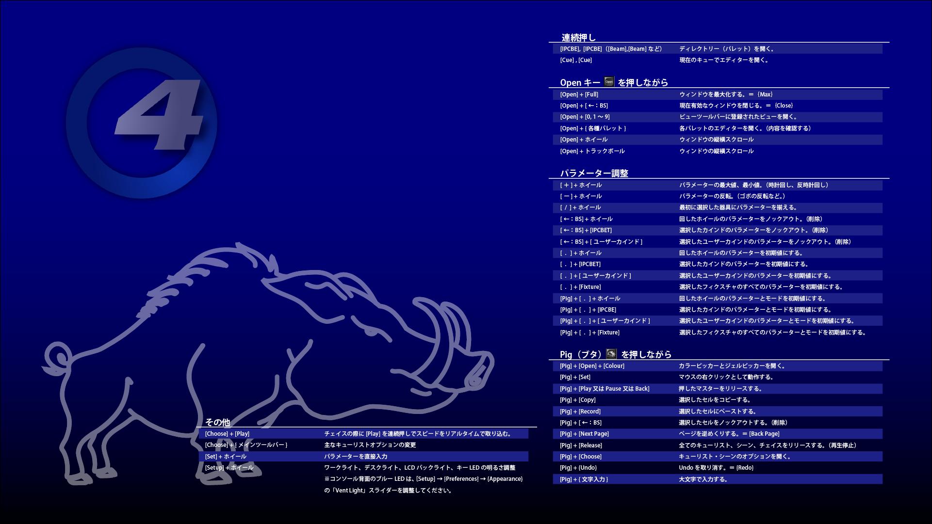 Hog4シリーズのショートカットキー ウシオライティングの営業サポートブログ